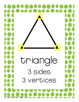 Shape of the Day: 2-Dimensional Shapes