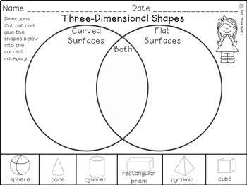 Shapes - Two Dimensional and Three Dimensional