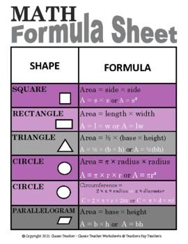 Shapes - Area - Area and Circumference Formula Sheet