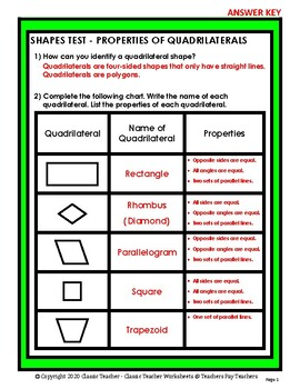 Shapes - Identifying & Properties of Quadrilaterals - Grades 3-6 (3rd-6th Grade)