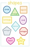 Shape Posters!