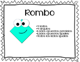 Shapes Posters/Carteles de figuras - SPANISH