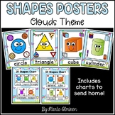 Shapes Posters {Clouds Background}