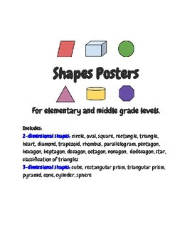 Shapes Posters for Elementary and Middle - Blue Chevron Background