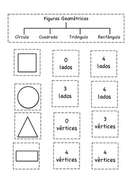 Shapes Tree Map - Figuras