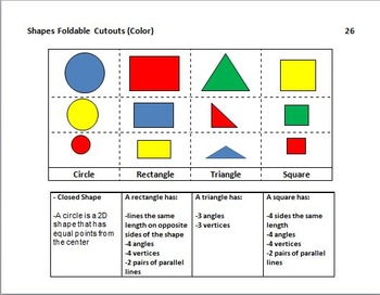 Shapes Unit for Special Education & Virginia Alternate Assessment (7 M-MG-2 (a)
