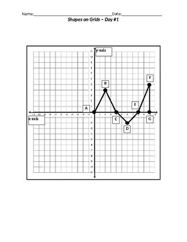 Shapes on Grids:  Integer Coordinates Only