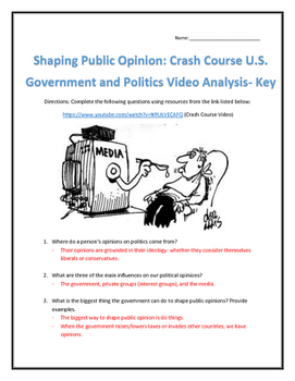 Shaping Public Opinion: Crash Course U.S. Government and Politics Video Analysis