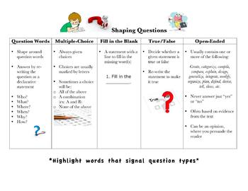 Shaping Questions (Test-taking strategies)