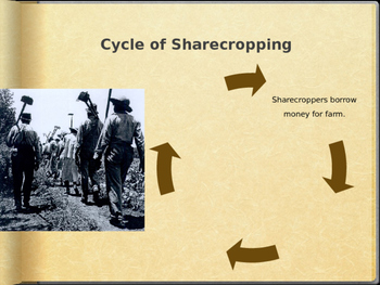 Sharecropping Simulation