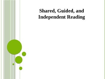 Shared, Guided and Independent Reading Powerpoint