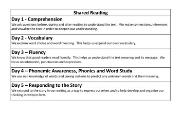 Shared Reading 5 Day Plan Poster