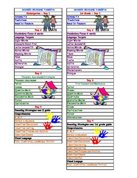 Shared Reading Bookmarks