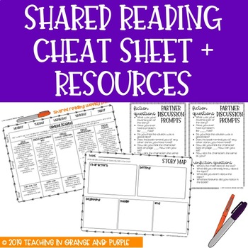 Shared Reading Cheat Sheet + Resources