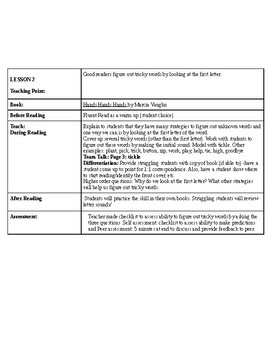 Shared Reading Lesson Plan-Hands Hands Hands (5 days)