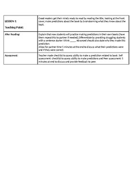 Shared Reading Lesson Plans-Dippy Dinner Drippers