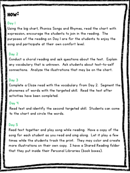 Shared Reading Lesson Reading Street Unit Two