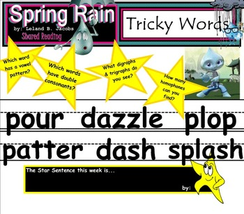 Shared Reading Poetry: Spring Rain (SMARTboard, Gr 1-2)