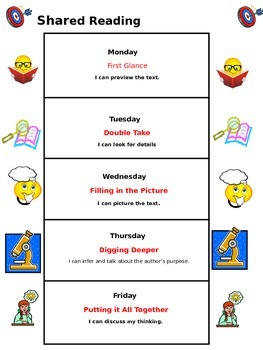 Shared Reading Poster and Anchor Chart for Text Savvy