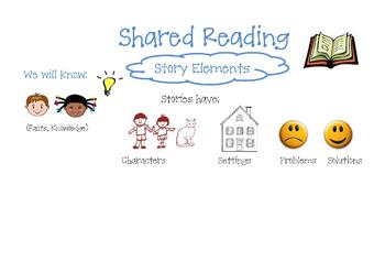 Shared Reading-Story Elements