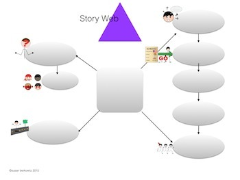 Using Story Books in Speech and Special Ed Shared and Guided Reading Strategies