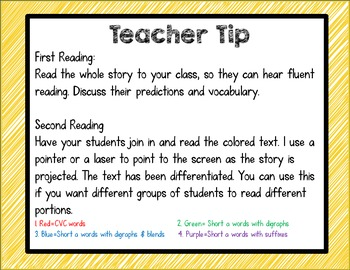 Shared Reading for Phonics and Comprehension (short a & character traits)