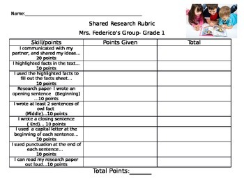 Shared Research Rubric