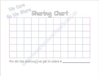 Sharing Chart