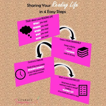 Sharing Your Reading Life--Printable Guide to Exploring Your Reading Life