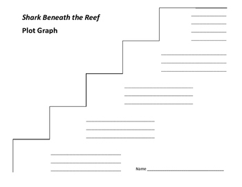 Shark Beneath the Reef Plot Graph - Jean Craighead George