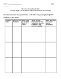 Shark Tank Accounting Analysis Worksheet