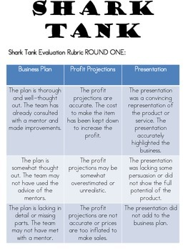 Shark Tank Business Plan Project for Fundraiser or Classroom Store