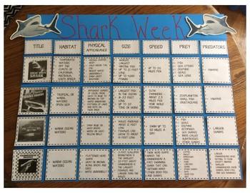Shark Week-Reading Chart-Compare & Contrast 4 Non-Fiction Books - Summer School