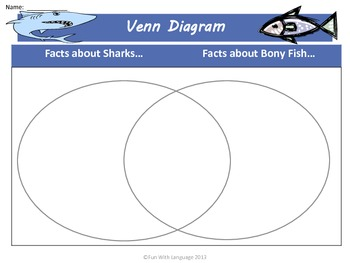Sharks: Graphic Organizers KWL Chart, Venn Diagrams, Classifying for Common Core