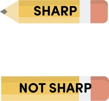 Sharp/Not Sharp Labels