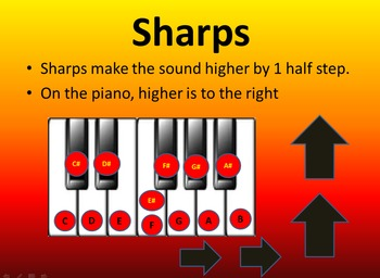 Sharps and Flats Interactive Powerpoint