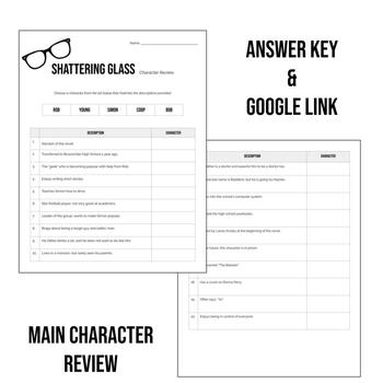 Shattering Glass by Gail Giles Character Review Worksheet