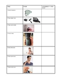 Shaving task analysis