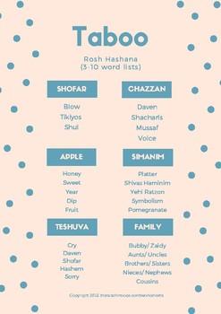 Shavuos Jewish Holiday Compare & Contrast