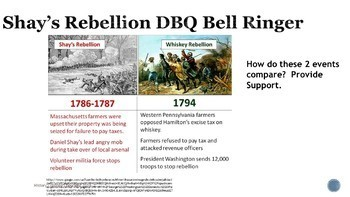 Shays Rebellion DBQ Bell Ringers