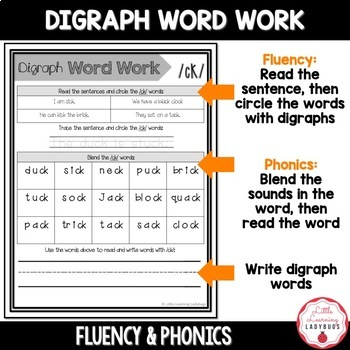 Sheet Protector Print and Go Word Work {Featuring Digraph Words}