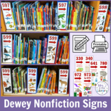 Editable Library Shelf Signs for Nonfiction Dewey and Alph