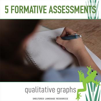 Sheltered Instruction 5 Formative Assessments Qualitative Graphs