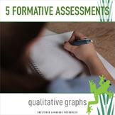 Qualitative Graphs Mini Quiz