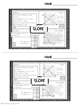 Sheltered Instruction Bundle 6 Activities for Slope and y-intercept