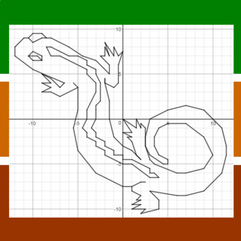 Shenandoah Salamander - A Coordinate Graphing Activity