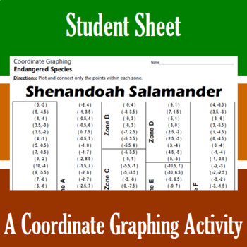 Shenandoah Salamander - An Endangered Species Coordinate Graphing Activity