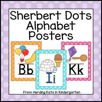 Sherbert Polka Dots Alphabet Posters