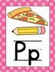 Sherbert Polka Dots Classroom Poster Bundle