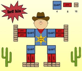 """Sheriff Gallon Man"" Capacity (Measurement) SMART Board Activity"